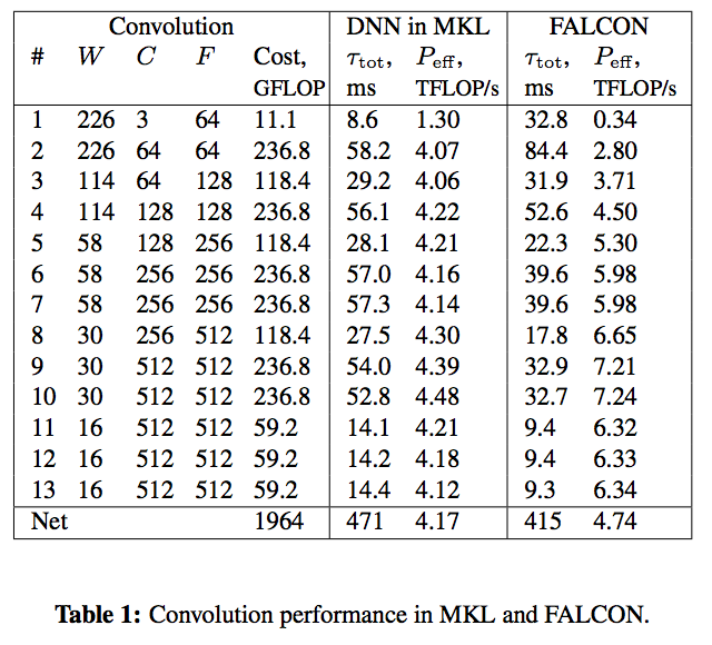 screenshot-falcon-table-1