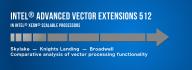 Capabilities of Intel® AVX-512 in Intel® Xeon® Scalable Processors (Skylake)